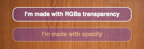 RGBa transparency vs. opacity